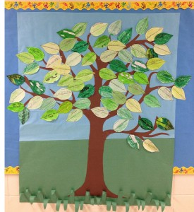 Grade 2 Kindness Tree
